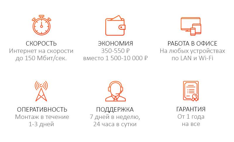 Интернет в офис для юридических лиц в Екатеринбурге