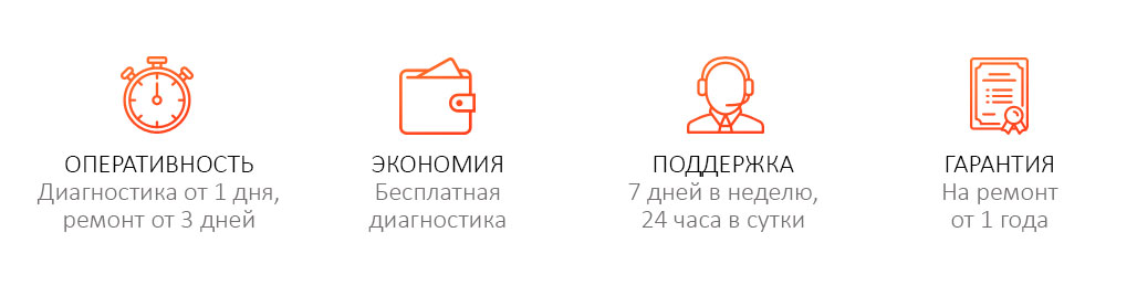Ремонт репитеров 2g (GSM), 3g, 4g (LTE) в Екатеринбурге