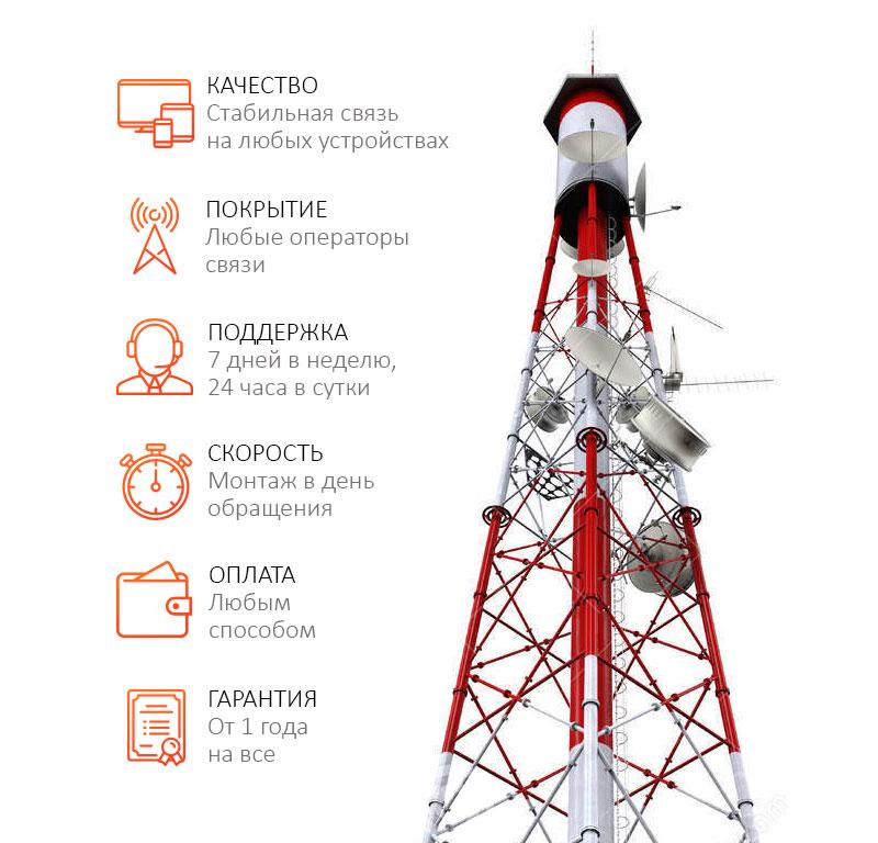 Усиление связи GSM, 3G, 4G/LTE в Екатеринбурге